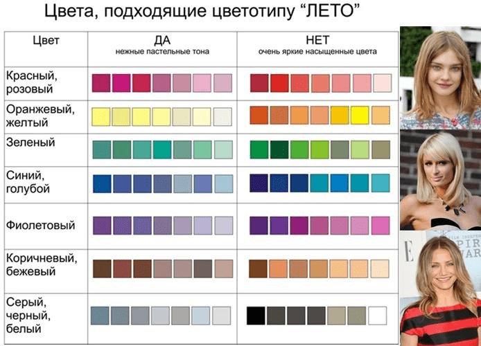 Цветотип Лето